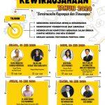 Workshop Kewirausahaan Tahun 2020 Bersama Kemendikbud RI